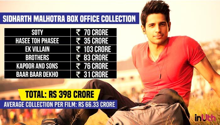 Sidharth Malhora Box Office Chart
