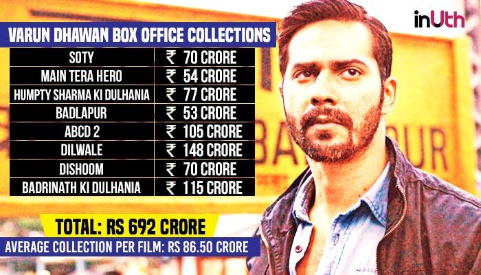 Varun Dhawan Box Office Chart