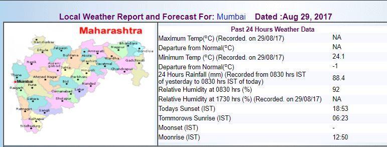 Mumbai Rains (Photo: IMD)