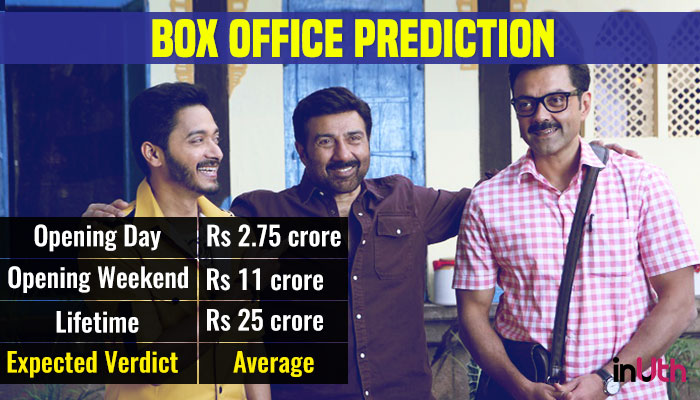 Poster Boys Box Office Prediction