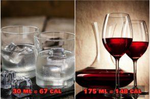alcohol, vodka, red wine