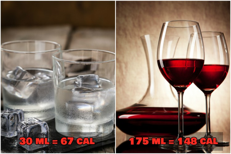 Love alcohol? Know how much calories you consume every time you drink a glass