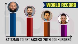 Hashim Amla breaks Virat Kohli's record, becomes fastest batsman to score 26 tons in ODIs