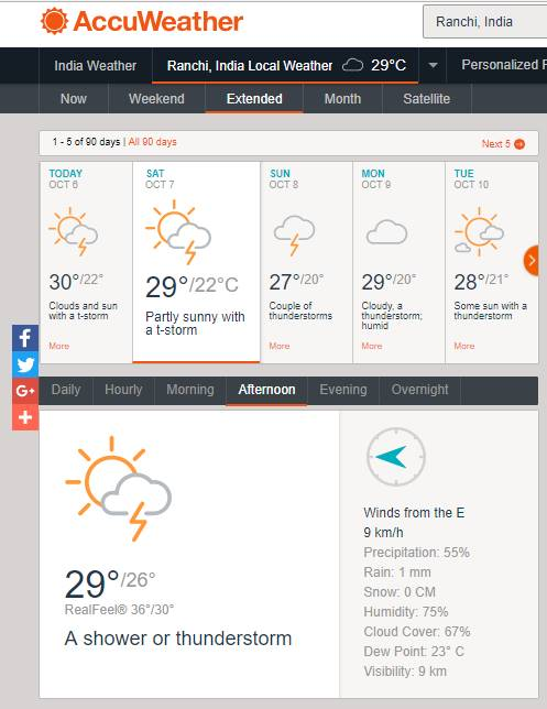 Ranchi Weather prediction