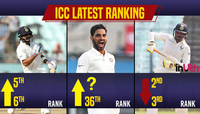 Virat Kohli, Mohammed Shami, Bhuvneshwar Kumar go up in ICC Test rankings, Ravindra Jadeja slips one place!