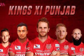IPL 2018 Kings XI Punjab squad prediction