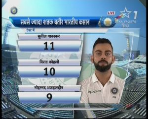 Virat Kohli equals Sunil Gavaskar record of most number of centuries in Tests as Indian captain
