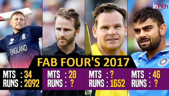 Virat Kohli Steve Smith Joe Root Kane Willamson In 2017
