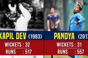 Hardik Pandya equals Kapil Dev's 34-year-old record with 517 runs and 32 wickets in calendar year