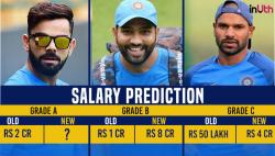 Indian team salary: Here's how much Indian cricketers may get in revised contracts