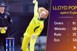 Meet Lloyd Pope, the Australian leggie who set best bowling figures in U19 WC - 8/35