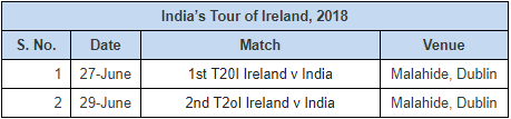 India's tour to Ireland announced ( PIC BCCI)