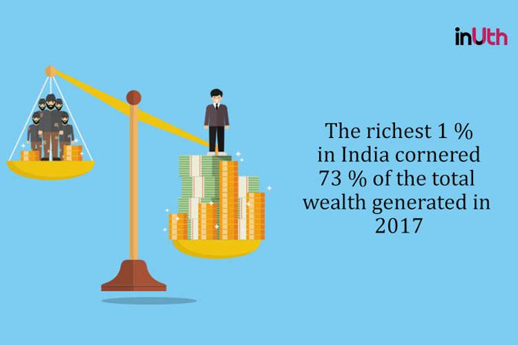 'Rich getting richer, poor staying poor'. These 5 graphics show India's wealth gap