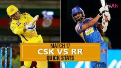 IPL 2018, CSK vs RR, Match 17, Quick Stats: Chance For Sanju Samson To Snatch Orange Cap From Virat Kohli