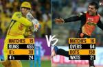 IPL 2018 Final, CSK vs SRH: MS Dhoni or Rashid Khan – Who Would Be The Match Winner?