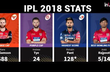IPL 2018 Final, CSK vs SRH: From 11,610 Runs From Boundaries To 4679 Dot Balls, Here're Interesting Facts In IPL 2018 So Far