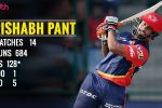 IPL 2018: Rishabh Pant Ends Season With 684 Runs. Is He Ready To Replace MS Dhoni In Indian Team?
