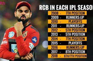 IPL 2018: RCB Misses IPL Trophy Again, Virat Kohli Blames Middle-Order; Praises AB de Villiers, Umesh Yadav