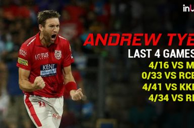 IPL 2018: Andrew Tye Enters Record Books, Becomes 1st Bowler To Pick Three 4-Wicket Hauls in an IPL season