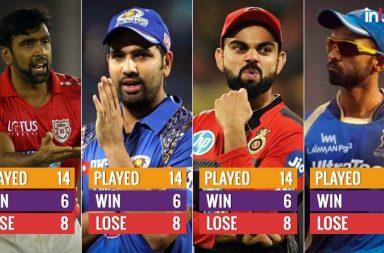 IPL 2018: Virat Kohli To R Ashwin, 5 Cricketers Who Failed As Captains