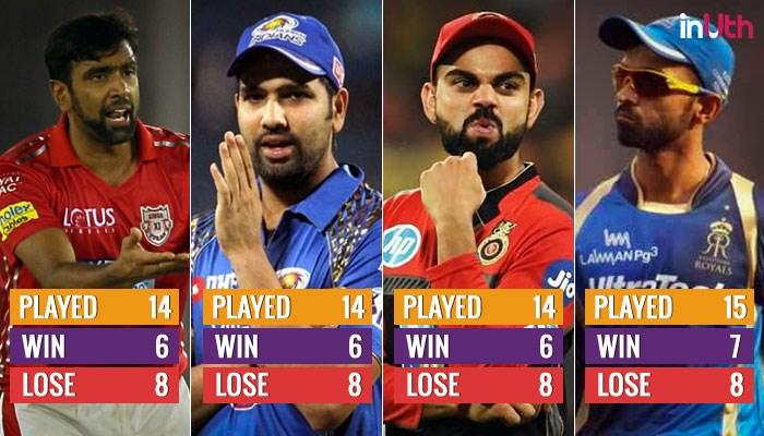 IPL 2018: Virat Kohli To R Ashwin, 5 Cricketers Who Failed As Captains