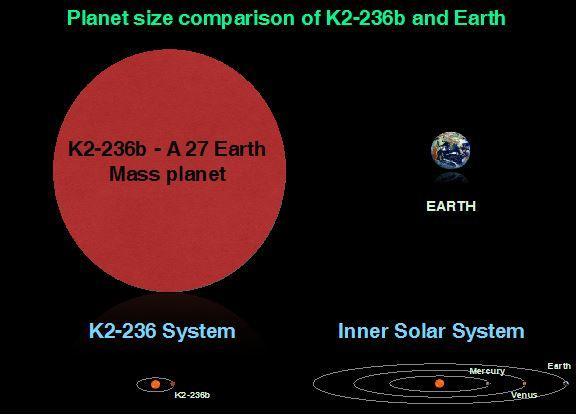 PRL exoplanet