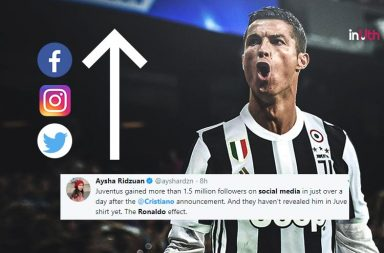 Cristiano Ronaldo Juventus, Cristiano Ronaldo followers, Juventus followers, Cristiano Ronaldo, Juventus stocks, Juventus Instagram followers, Juventus Twitter followers, Juventus Facebook followers, Juventus sign Ronaldo