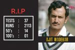 Ex-Captain Ajit Wadekar Dies At 77; Condolences Pour In On Twitter
